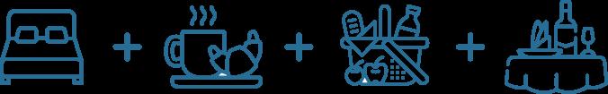 iconen all in formule